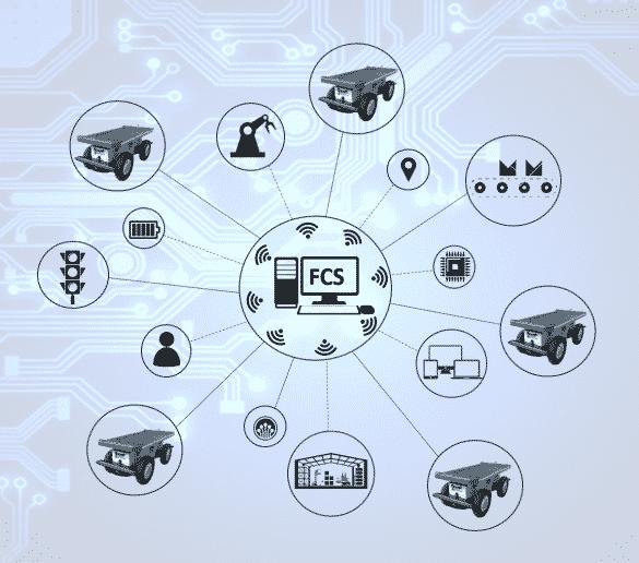 FCS : coordonne la circulation d'une flotte de robots
